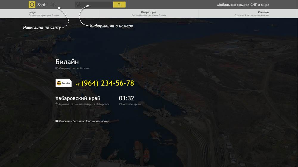 Код 964 — какой оператор и регион сотовой связи у номера