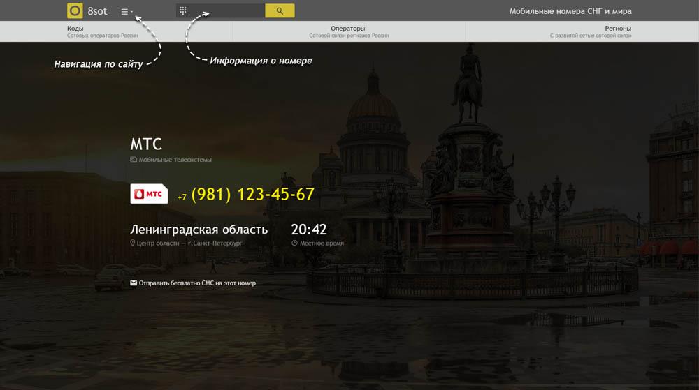 Код 981 — какой оператор и регион сотовой связи у номера