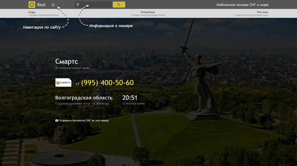 Код 995 — какой оператор и регион сотовой связи у номера